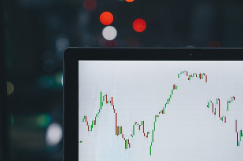 Go short on a stock based on technical analysis